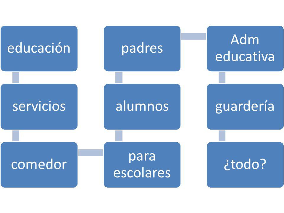 Educación y economía