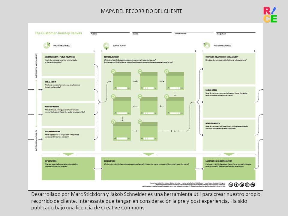 Desarrollado por Marc Stickdorn y Jakob Schneider es una herramienta útil para crear nuestro propio recorrido de cliente.