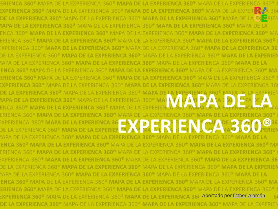 MAPA DE LA EXPERIENCA 360® Aportado por Esther AlarcónEsther Alarcón
