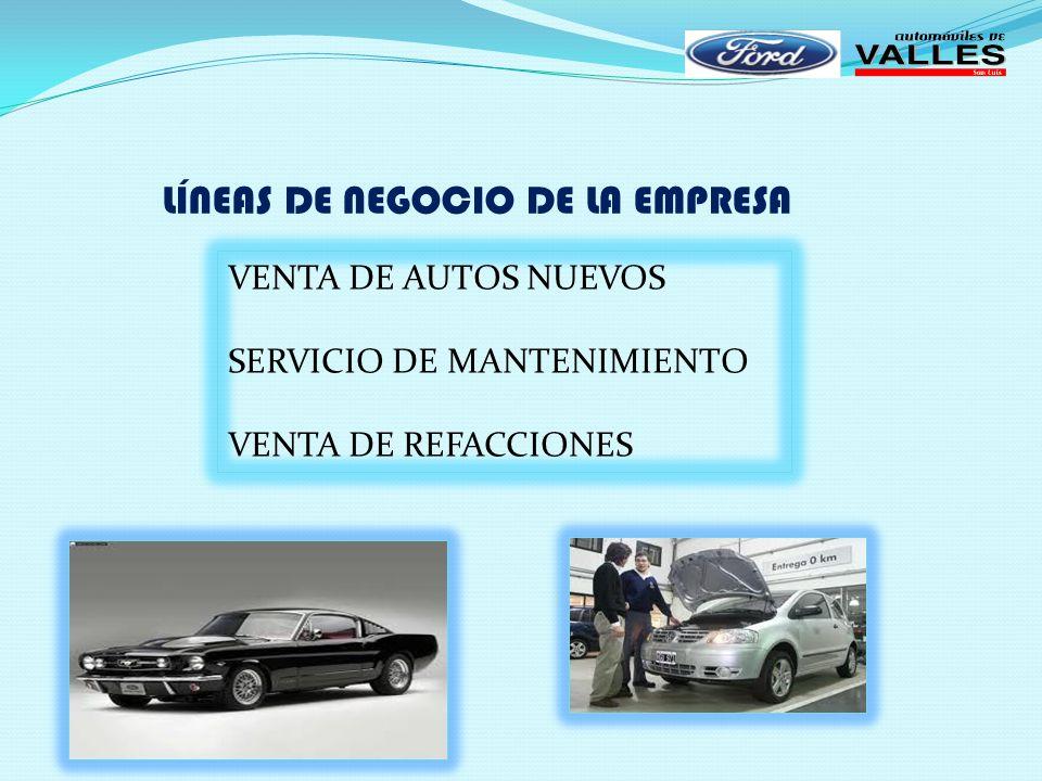 LÍNEAS DE NEGOCIO DE LA EMPRESA VENTA DE AUTOS NUEVOS SERVICIO DE MANTENIMIENTO VENTA DE REFACCIONES