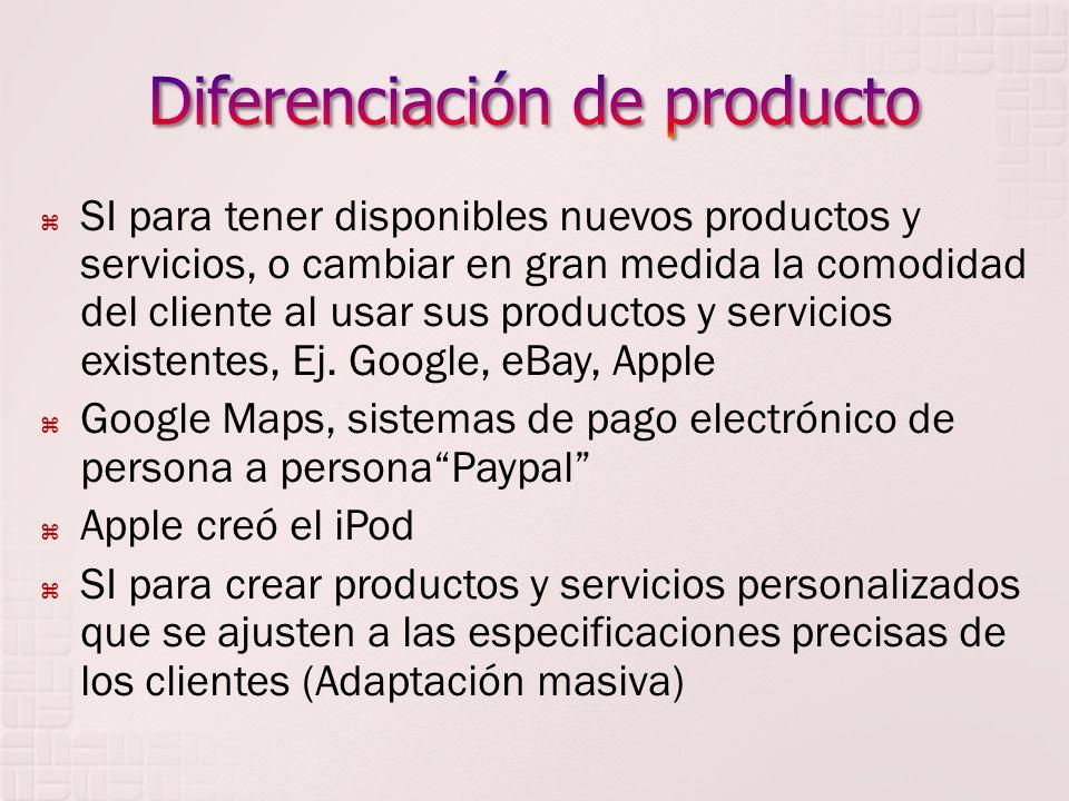 SI para tener disponibles nuevos productos y servicios, o cambiar en gran medida la comodidad del cliente al usar sus productos y servicios existentes, Ej.