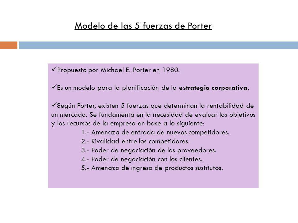 Propuesto por Michael E. Porter en 1980. Es un modelo para la planificación de la estrategia corporativa. Según Porter, existen 5 fuerzas que determin