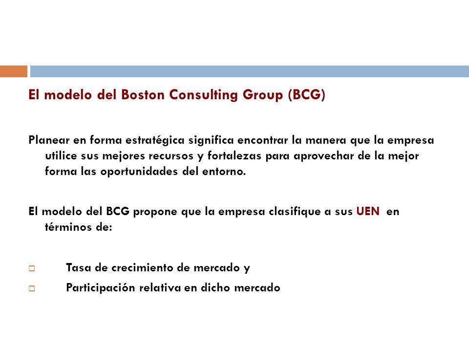 El modelo del Boston Consulting Group (BCG) Planear en forma estratégica significa encontrar la manera que la empresa utilice sus mejores recursos y f