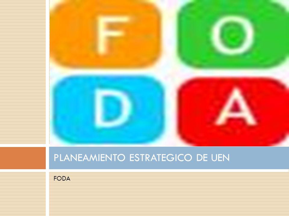FODA PLANEAMIENTO ESTRATEGICO DE UEN
