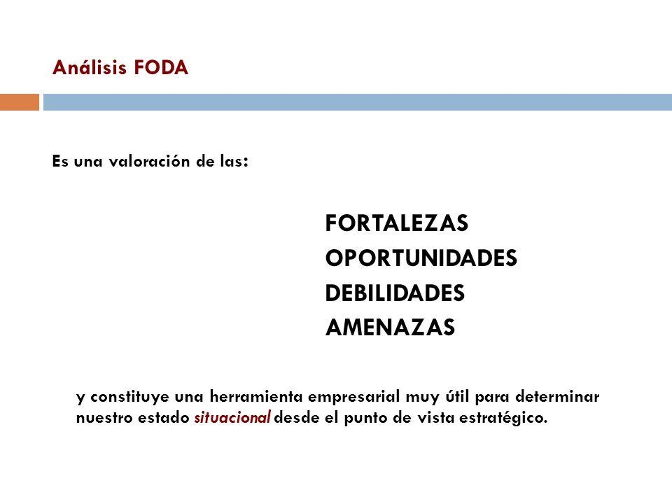 Análisis FODA Es una valoración de las : FORTALEZAS OPORTUNIDADES DEBILIDADES AMENAZAS y constituye una herramienta empresarial muy útil para determin