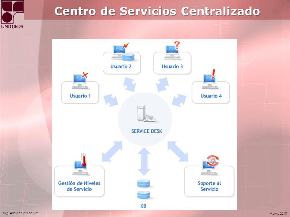 Ing. Albino Goncalves Mayo 2010 Centro de Servicios Centralizado