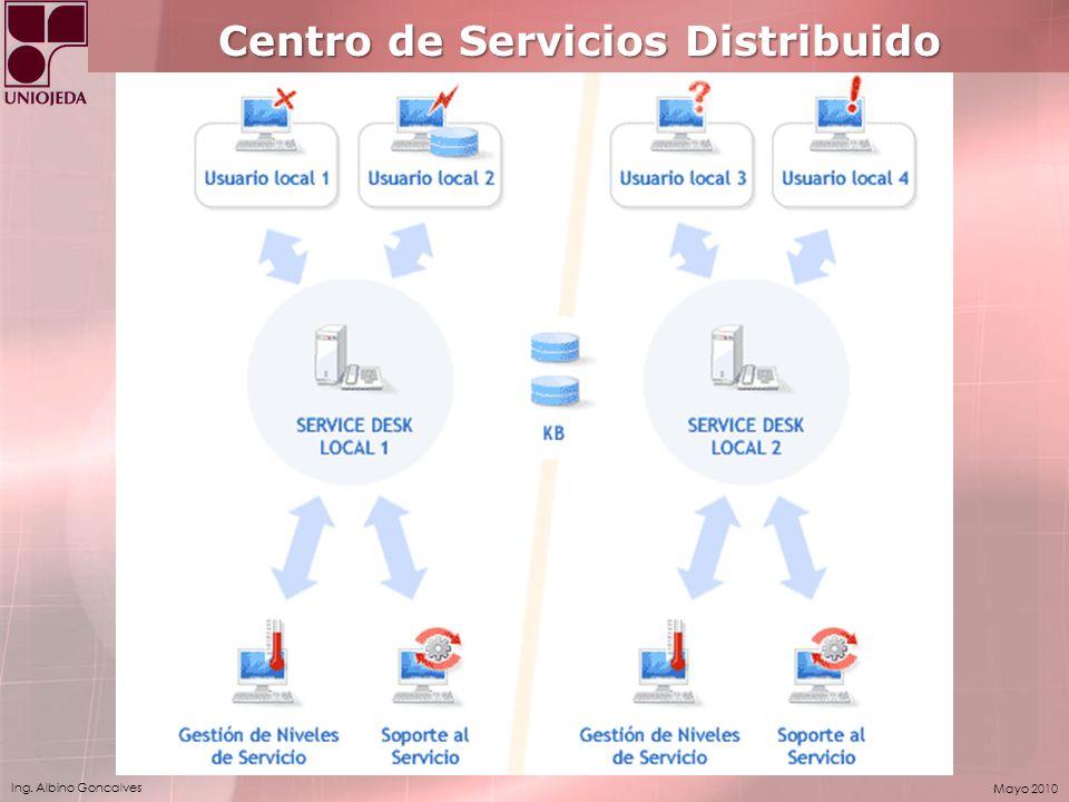 Ing. Albino Goncalves Mayo 2010 Centro de Servicios Distribuido