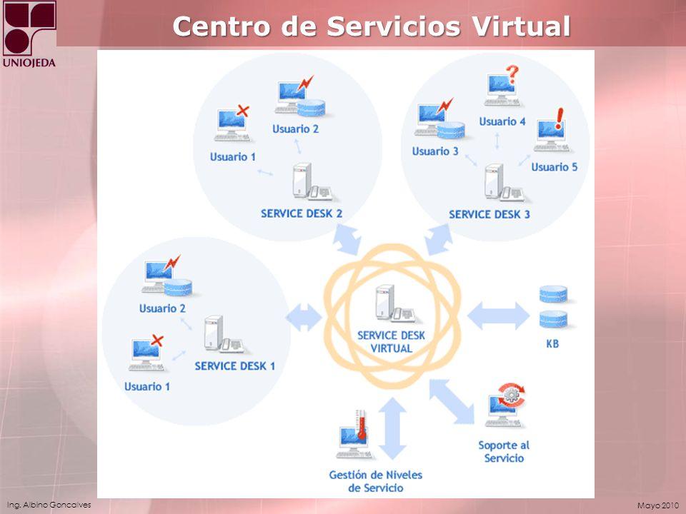 Ing. Albino Goncalves Mayo 2010 Centro de Servicios Virtual