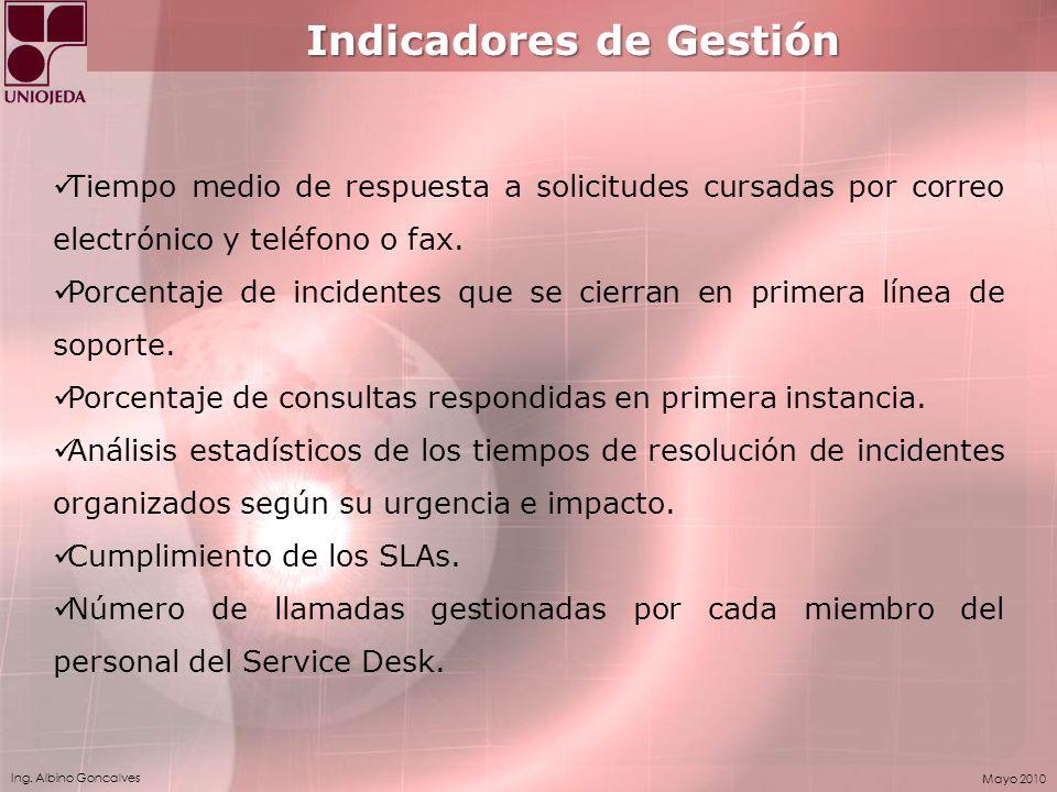 Ing. Albino Goncalves Mayo 2010 Indicadores de Gestión Tiempo medio de respuesta a solicitudes cursadas por correo electrónico y teléfono o fax. Porce