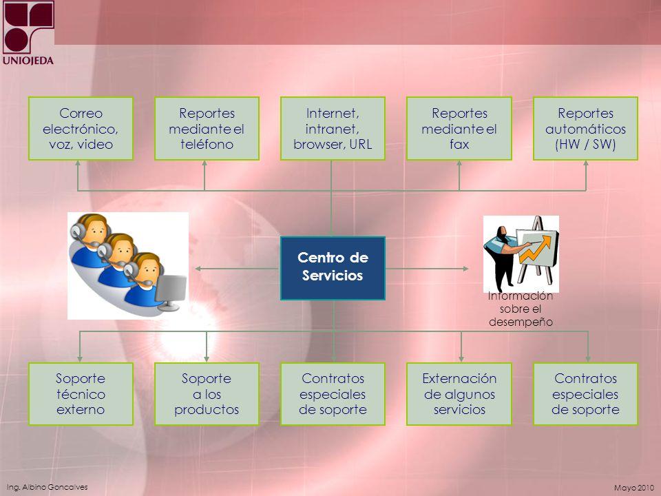 Ing. Albino Goncalves Mayo 2010 Internet, intranet, browser, URL Reportes mediante el fax Reportes automáticos (HW / SW) Correo electrónico, voz, vide