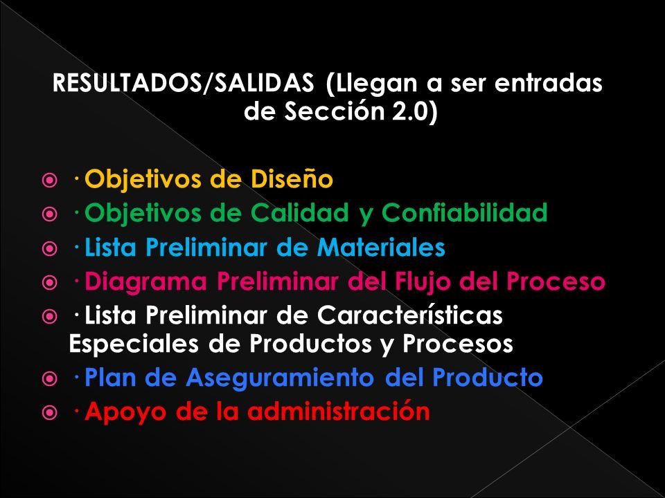 RESULTADOS/SALIDAS (Llegan a ser entradas de Sección 2.0) · Objetivos de Diseño · Objetivos de Calidad y Confiabilidad · Lista Preliminar de Materiales · Diagrama Preliminar del Flujo del Proceso · Lista Preliminar de Características Especiales de Productos y Procesos · Plan de Aseguramiento del Producto · Apoyo de la administración
