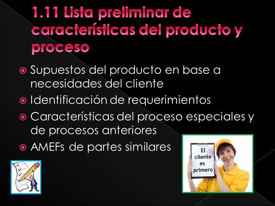 Supuestos del producto en base a necesidades del cliente Identificación de requerimientos Características del proceso especiales y de procesos anteriores AMEFs de partes similares