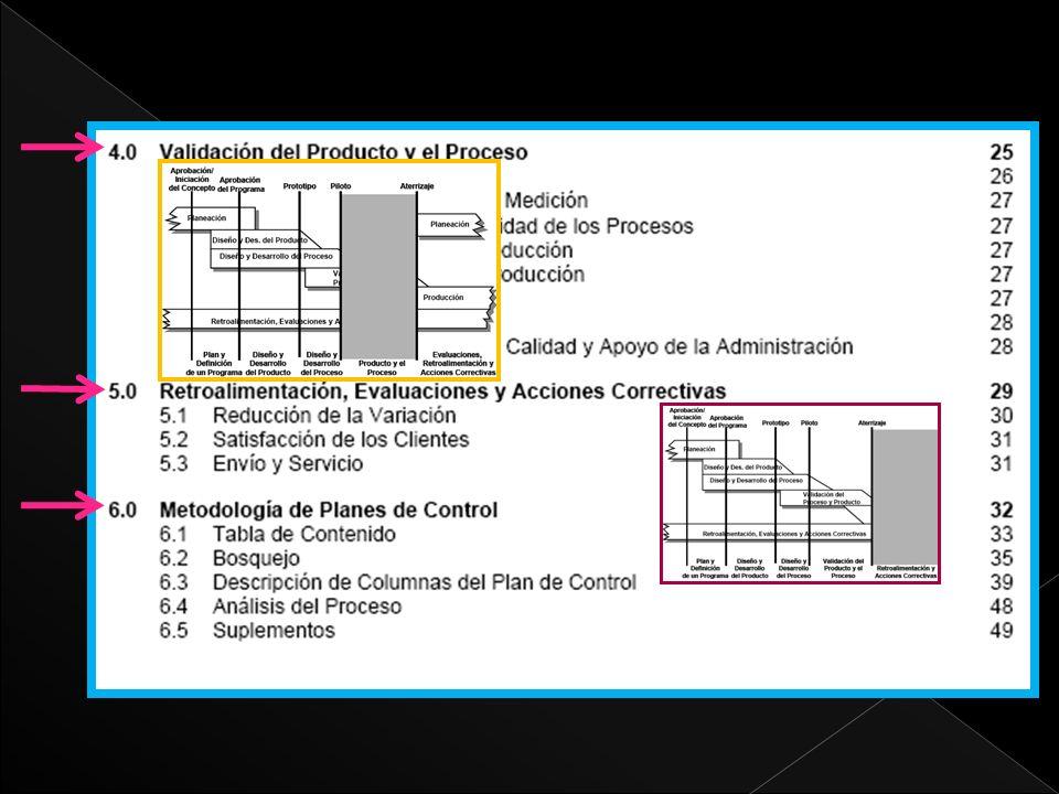 Una lista de aspectos clave / necesidades históricas del cliente debiera prepararse para evaluar el potencial de recurrencia durante el diseño, manufactura, instalación y uso del producto.