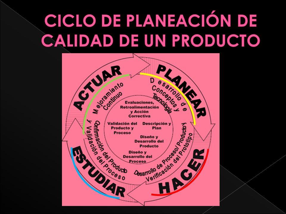 Traduce los objetivos de diseño en requerimientos del diseño mismo.
