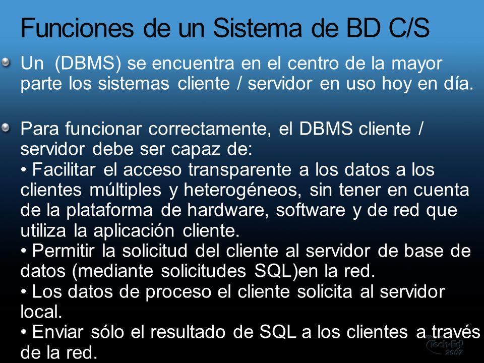 Un (DBMS) se encuentra en el centro de la mayor parte los sistemas cliente / servidor en uso hoy en día.