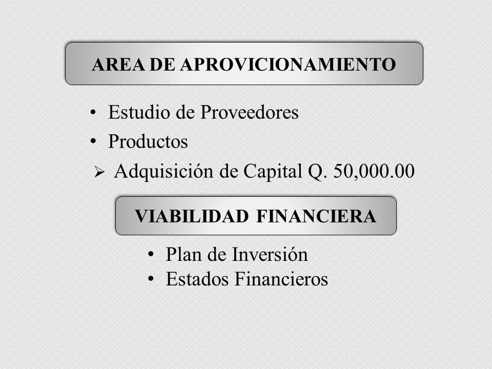 Estudio de Proveedores Productos Adquisición de Capital Q. 50,000.00 Plan de Inversión Estados Financieros AREA DE APROVICIONAMIENTO VIABILIDAD FINANC