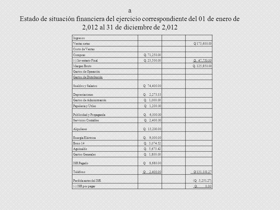 a Estado de situación financiera del ejercicio correspondiente del 01 de enero de 2,012 al 31 de diciembre de 2,012 Ingresos Ventas netas Q 173,600.00