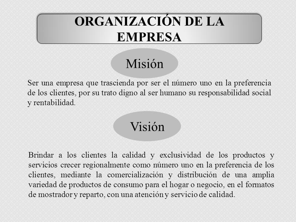 Consolidarse como líder en el contexto empresarial comercial de abarrotes en el sector comunal y municipal, apoyando en la generación de empleo y ofreciendo productos y servicios de calidad a los clientes.