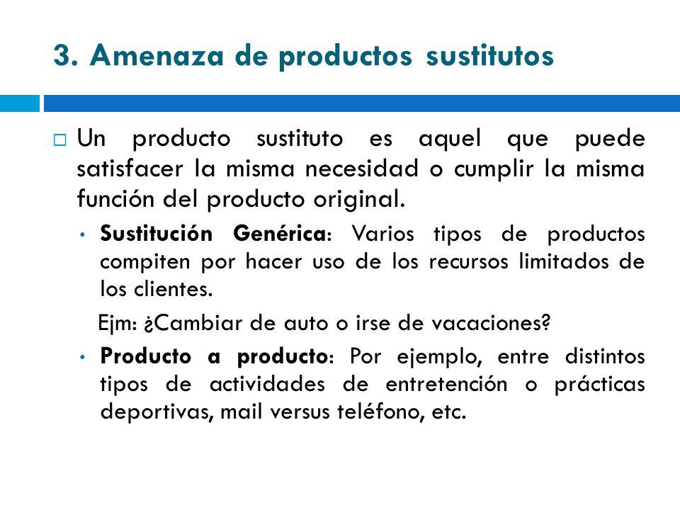 3. Amenaza de productos sustitutos Un producto sustituto es aquel que puede satisfacer la misma necesidad o cumplir la misma función del producto orig