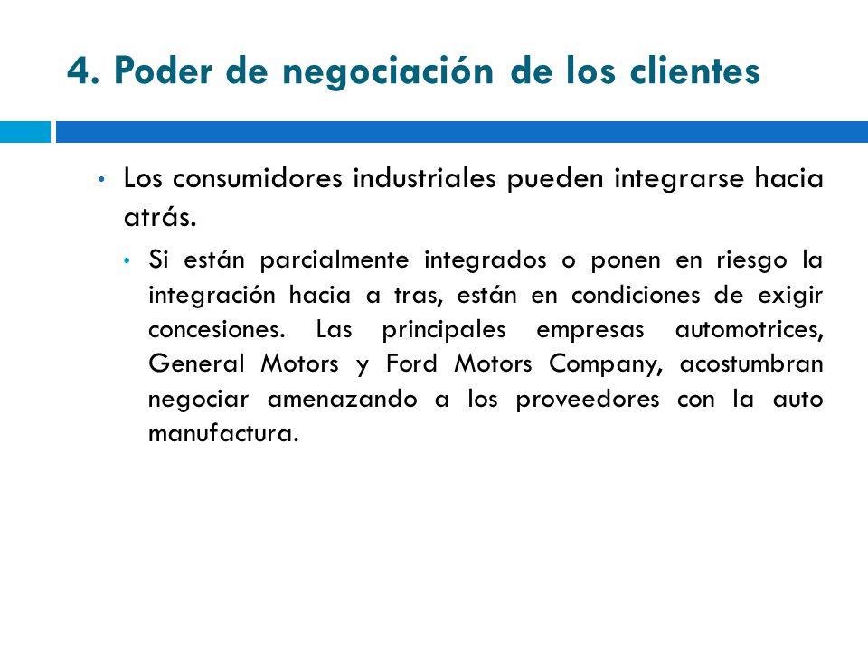 4. Poder de negociación de los clientes Los consumidores industriales pueden integrarse hacia atrás. Si están parcialmente integrados o ponen en riesg
