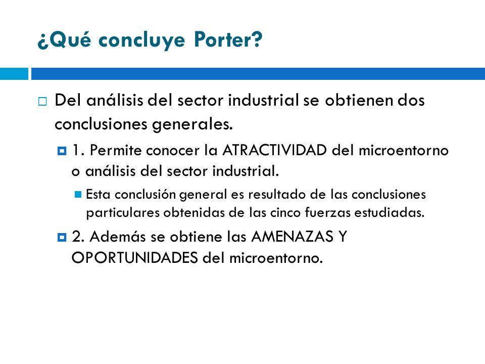 ¿Qué concluye Porter? Del análisis del sector industrial se obtienen dos conclusiones generales. 1. Permite conocer la ATRACTIVIDAD del microentorno o