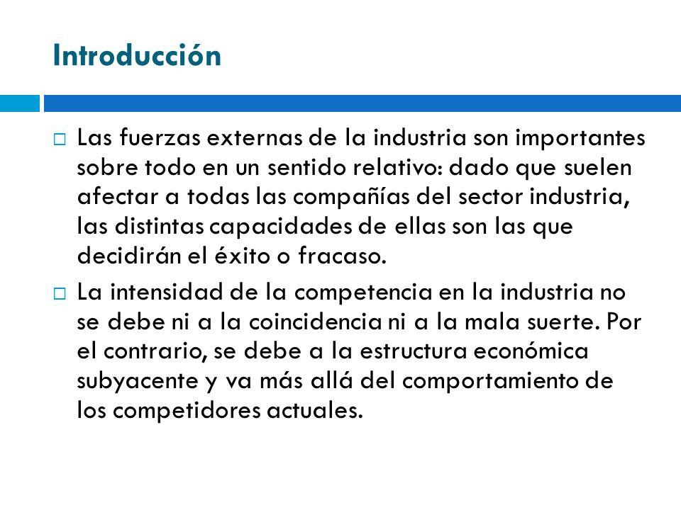 Introducción Las fuerzas externas de la industria son importantes sobre todo en un sentido relativo: dado que suelen afectar a todas las compañías del