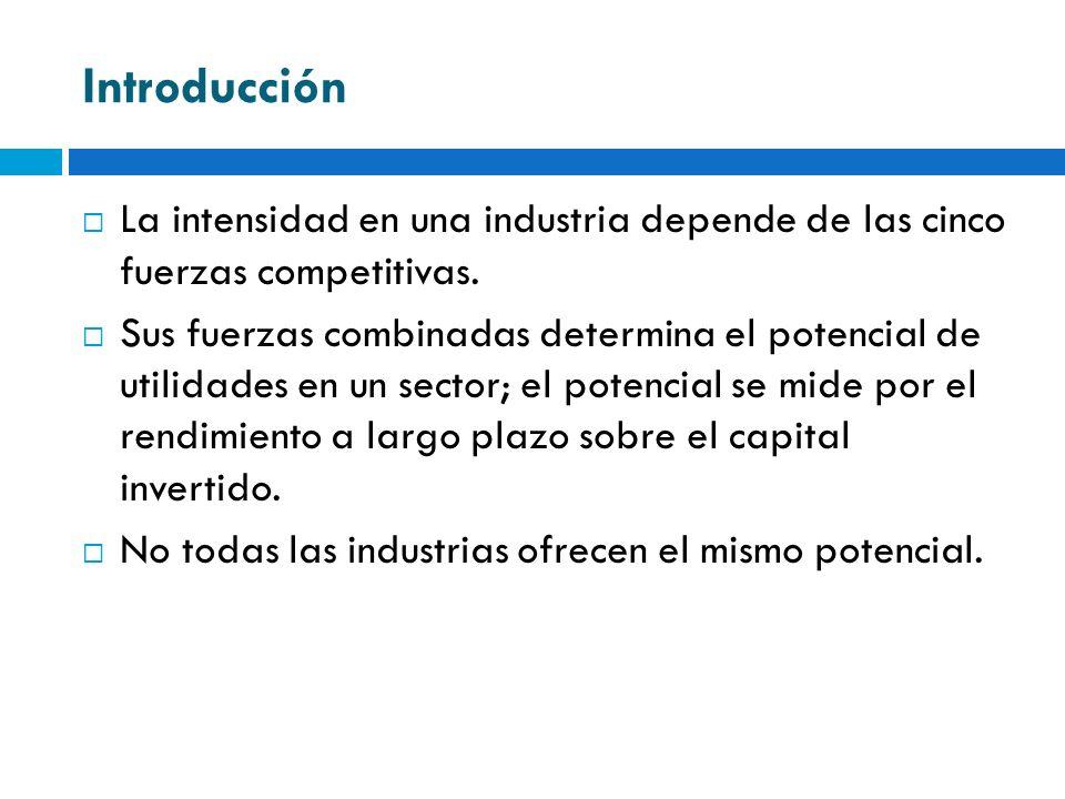 Introducción La intensidad en una industria depende de las cinco fuerzas competitivas. Sus fuerzas combinadas determina el potencial de utilidades en