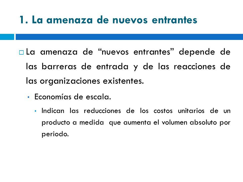 1.La amenaza de nuevos entrantes Diferenciación, profundidad y amplitud de productos.