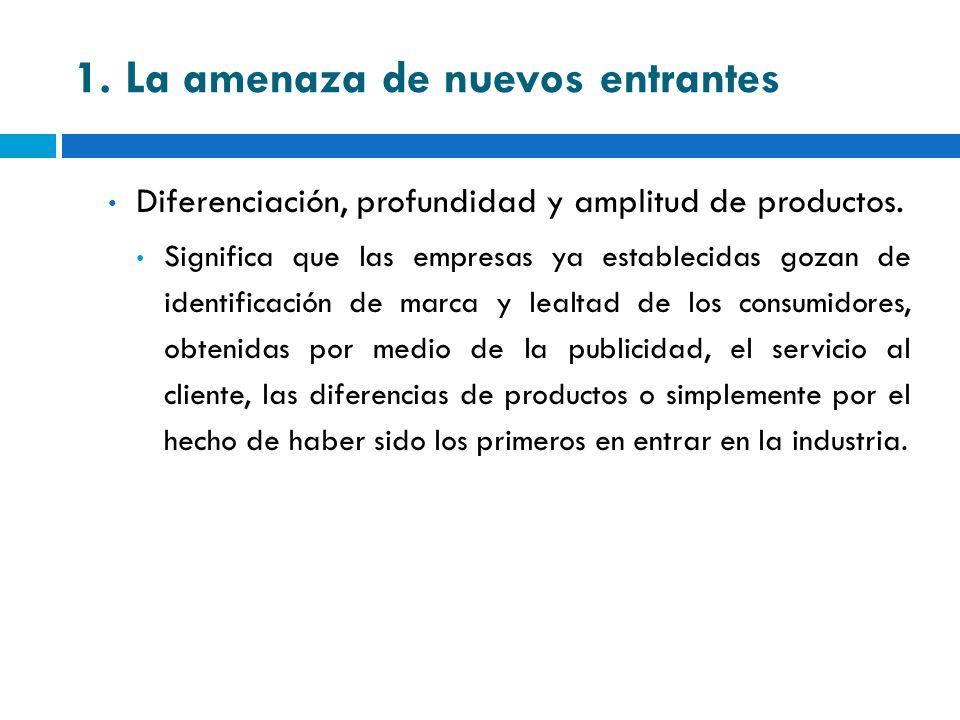 1. La amenaza de nuevos entrantes Diferenciación, profundidad y amplitud de productos. Significa que las empresas ya establecidas gozan de identificac