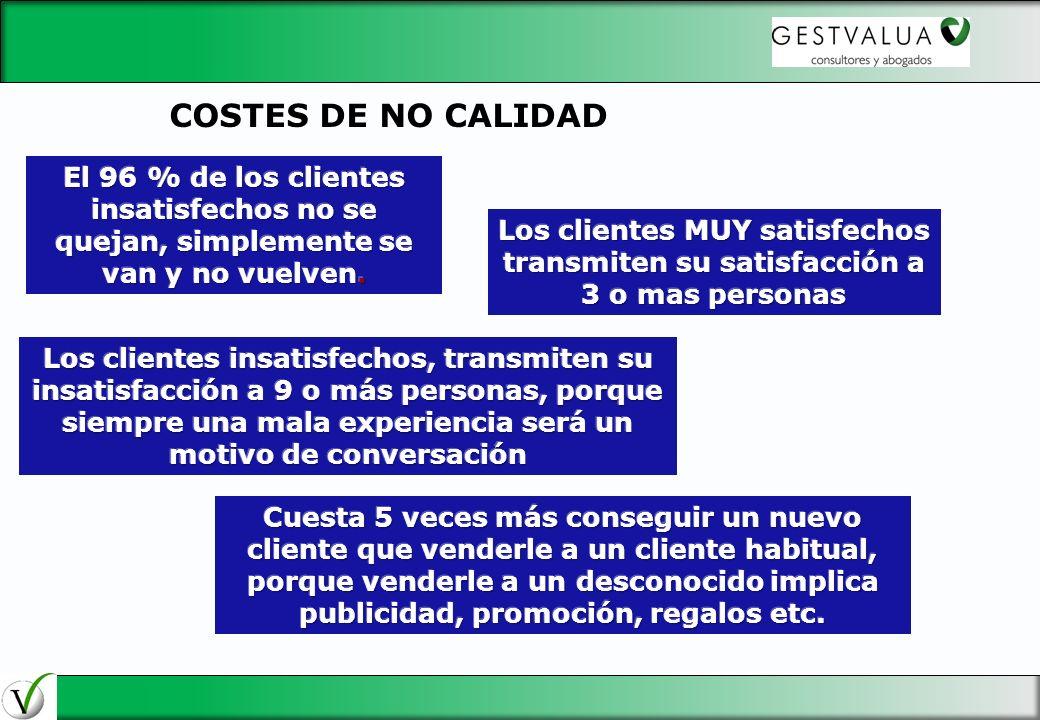 COSTES DE NO CALIDAD