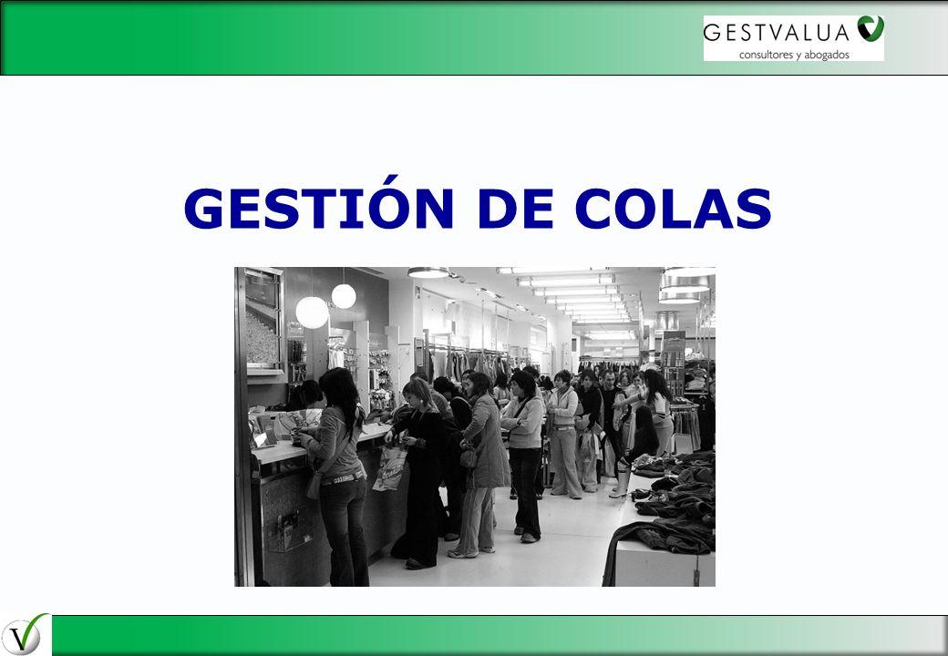 GESTIÓN DE COLAS