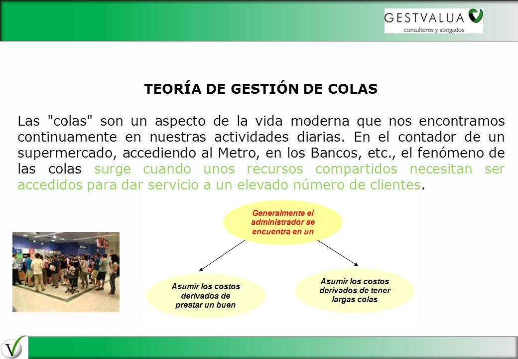 TEORÍA DE GESTIÓN DE COLAS Las