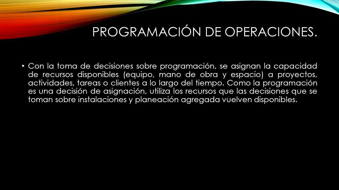 PROGRAMACIÓN DE OPERACIONES. Con la toma de decisiones sobre programación, se asignan la capacidad de recursos disponibles (equipo, mano de obra y esp