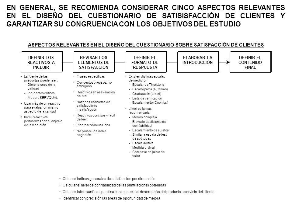 EN GENERAL, SE RECOMIENDA CONSIDERAR CINCO ASPECTOS RELEVANTES EN EL DISEÑO DEL CUESTIONARIO DE SATISISFACCIÓN DE CLIENTES Y GARANTIZAR SU CONGRUENCIA