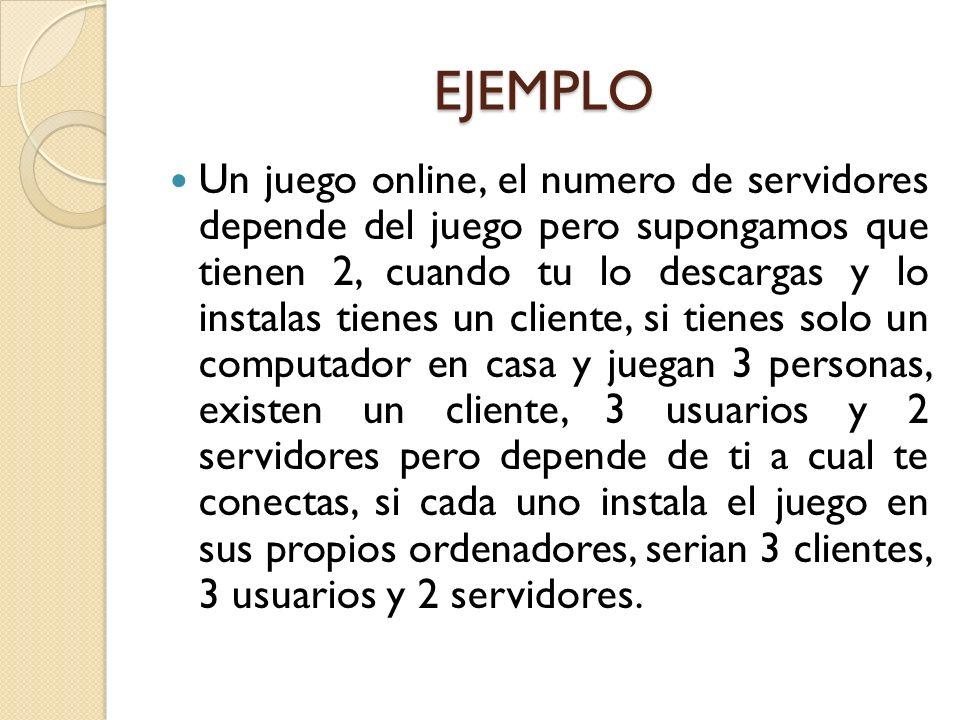 EJEMPLO Un juego online, el numero de servidores depende del juego pero supongamos que tienen 2, cuando tu lo descargas y lo instalas tienes un client
