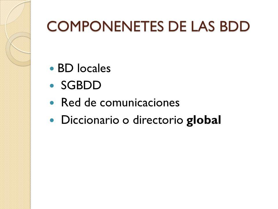 COMPONENETES DE LAS BDD BD locales SGBDD Red de comunicaciones Diccionario o directorio global