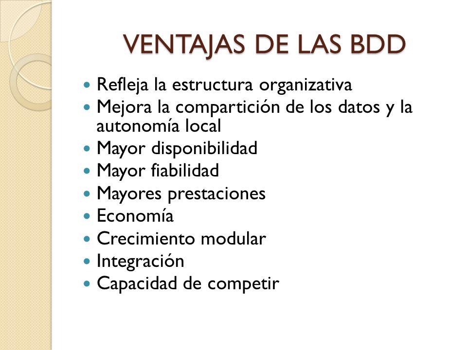 VENTAJAS DE LAS BDD Refleja la estructura organizativa Mejora la compartición de los datos y la autonomía local Mayor disponibilidad Mayor fiabilidad