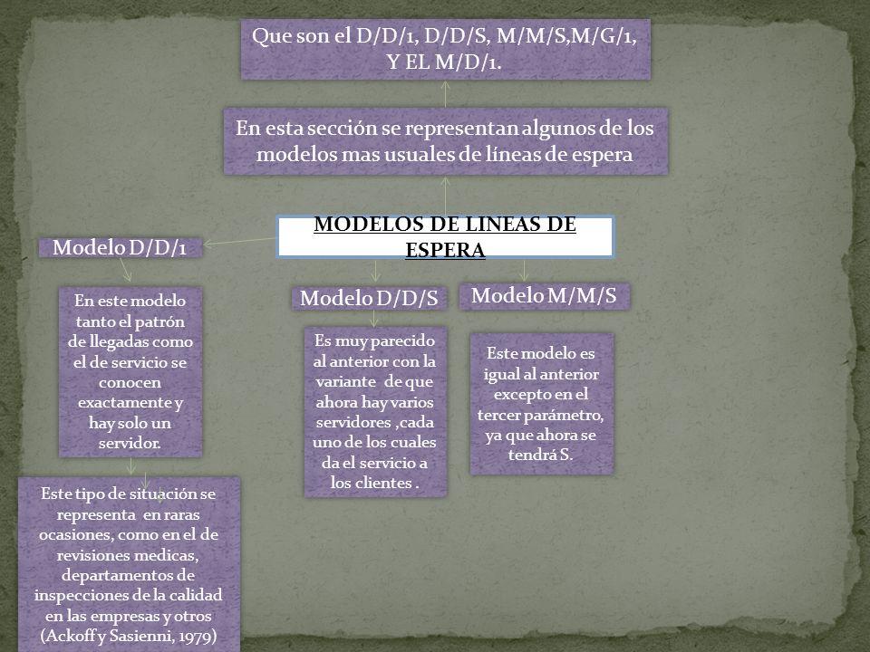 MODELOS DE LINEAS DE ESPERA En esta sección se representan algunos de los modelos mas usuales de líneas de espera Que son el D/D/1, D/D/S, M/M/S,M/G/1