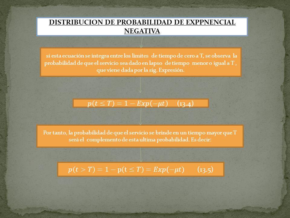 DISTRIBUCION DE PROBABILIDAD DE EXPPNENCIAL NEGATIVA si esta ecuación se integra entre los limites de tiempo de cero a T, se observa la probabilidad d