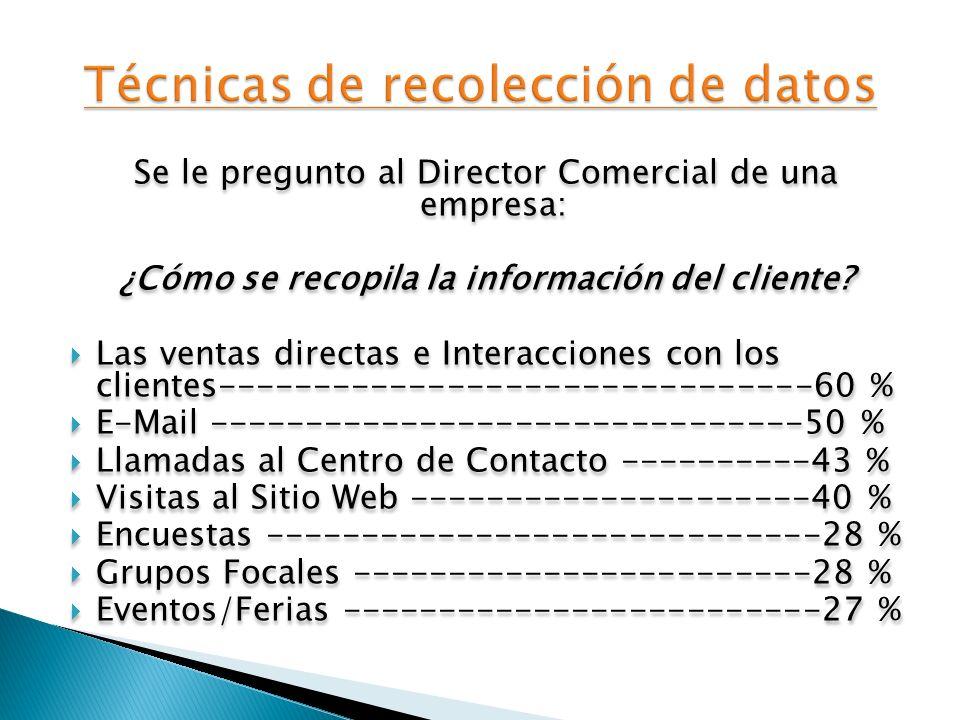 Se le pregunto al Director Comercial de una empresa: ¿Cómo se recopila la información del cliente? Las ventas directas e Interacciones con los cliente