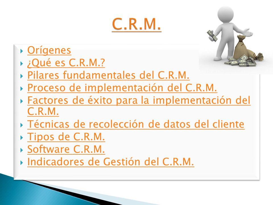 Orígenes ¿Qué es C.R.M.? Pilares fundamentales del C.R.M. Proceso de implementación del C.R.M. Factores de éxito para la implementación del C.R.M. Fac