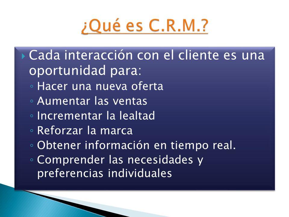 TECNOLOGÍA Recoge toda la información que surge de la interacción con el cliente: necesidades.