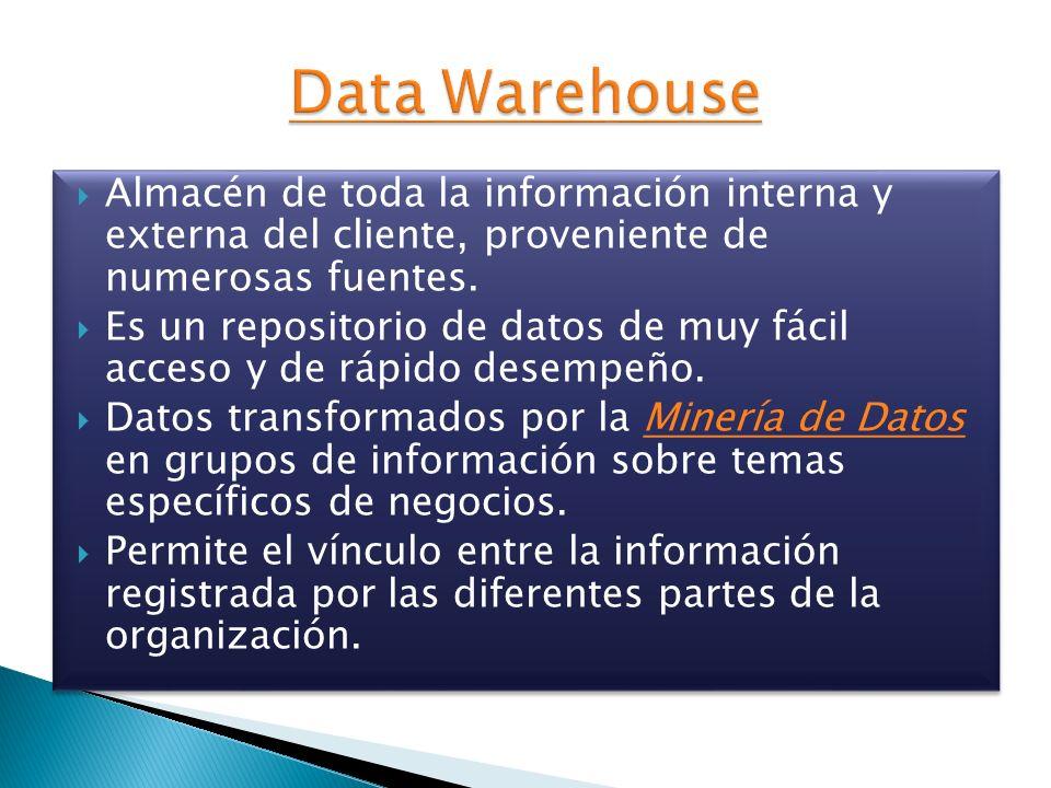 Almacén de toda la información interna y externa del cliente, proveniente de numerosas fuentes. Es un repositorio de datos de muy fácil acceso y de rá