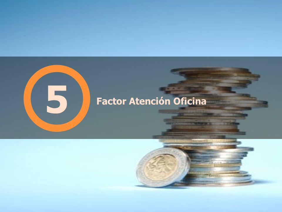 Factor Atención Oficina 5