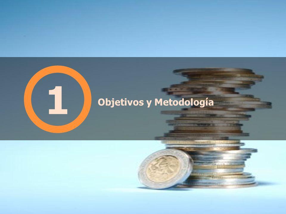 Objetivos y Metodología 1
