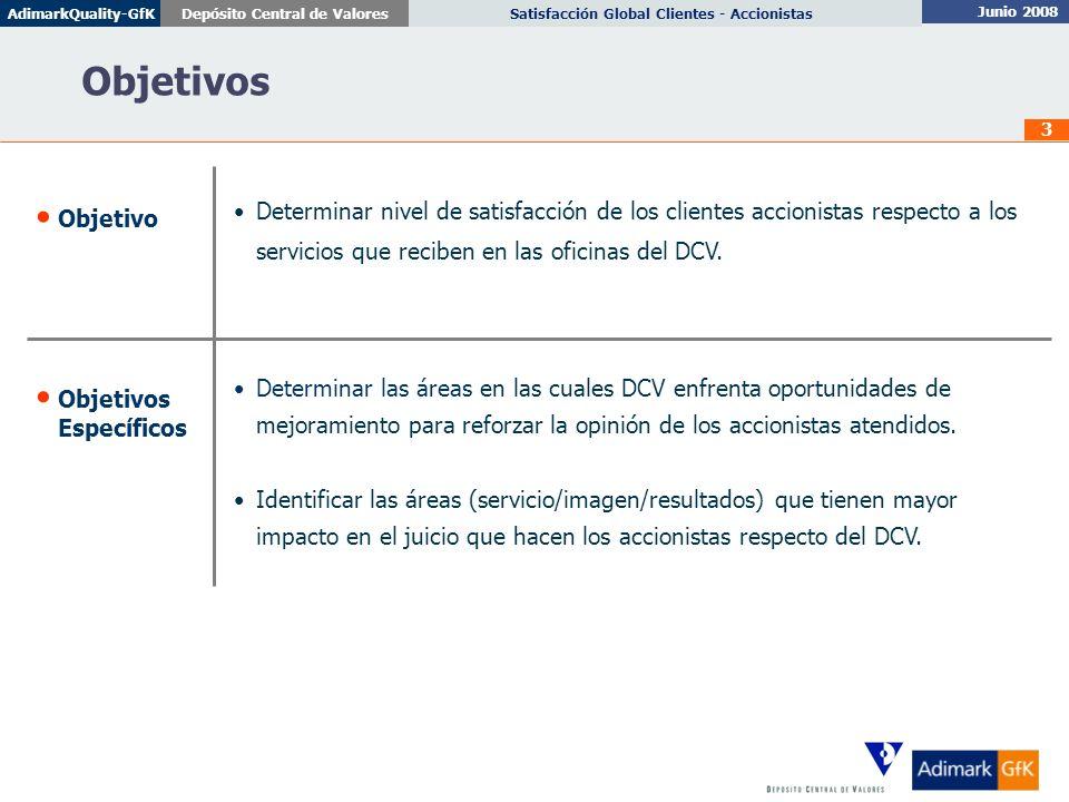 Junio 2008 Satisfacción Global Clientes - AccionistasDepósito Central de ValoresAdimarkQuality-GfK 3 Objetivos Objetivo Determinar nivel de satisfacci