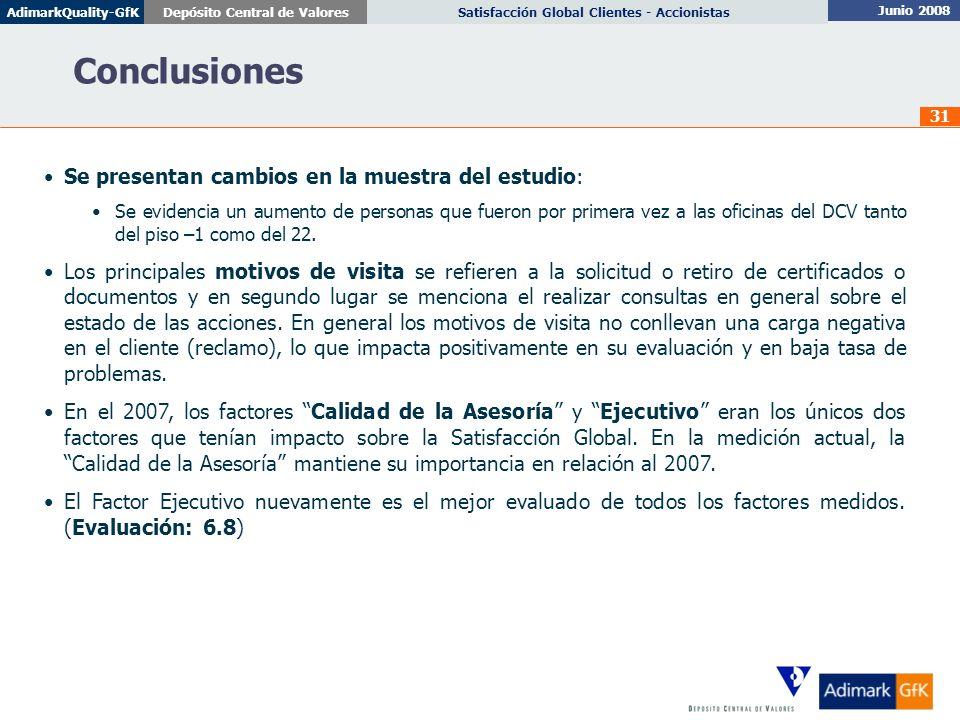 Junio 2008 Satisfacción Global Clientes - AccionistasDepósito Central de ValoresAdimarkQuality-GfK 31 Conclusiones Se presentan cambios en la muestra