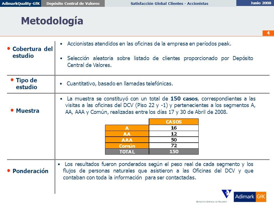 Junio 2008 Satisfacción Global Clientes - AccionistasDepósito Central de ValoresAdimarkQuality-GfK 4 Metodología Tipo de estudio Accionistas atendidos