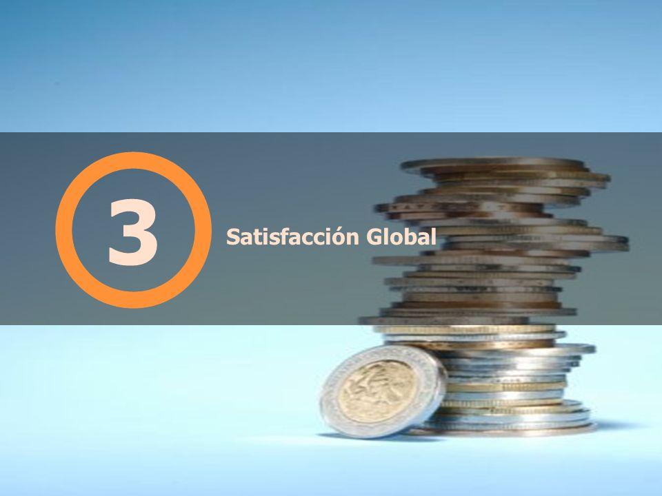 Junio 2008 Satisfacción Global Clientes - AccionistasDepósito Central de ValoresAdimarkQuality-GfK 10 Satisfacción Global Atención en Oficinas DCV Total Muestra