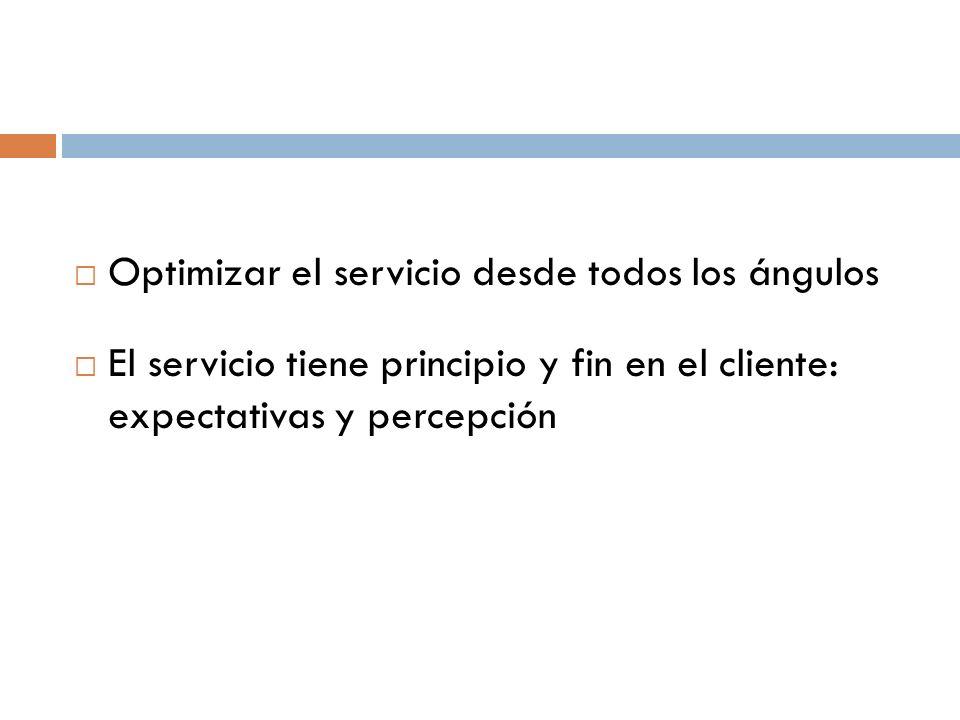 Optimizar el servicio desde todos los ángulos El servicio tiene principio y fin en el cliente: expectativas y percepción